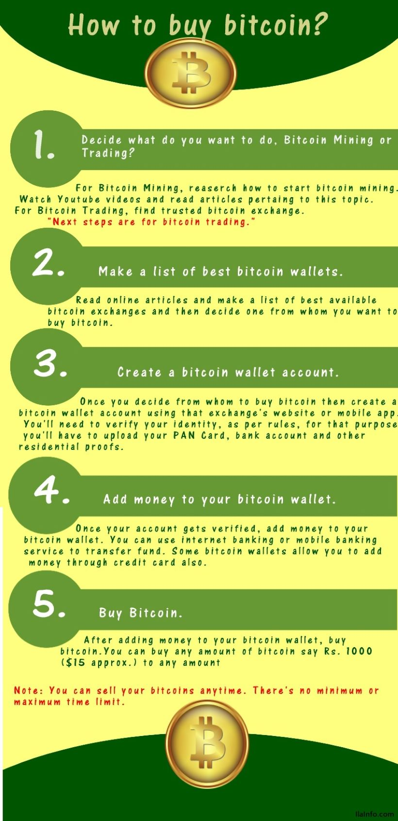 buy bitcoin guide
