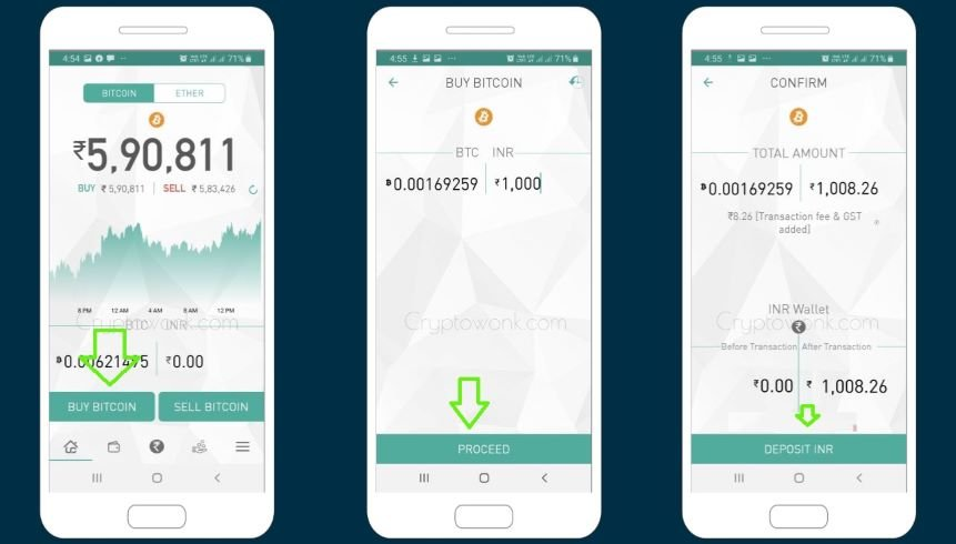 buy Bitcoin in India Unocoin